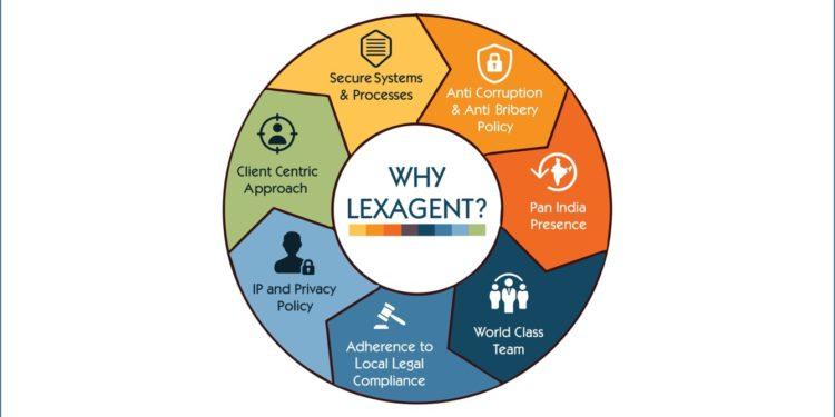 Relocation_Company_India_Lexagent Expat
